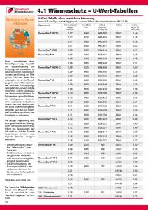 U-Wert-Tabelle monolithische Ziegelwände